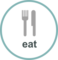 eat category