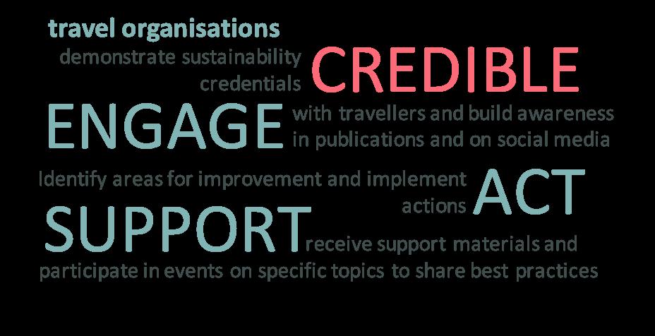 sustainable credentials