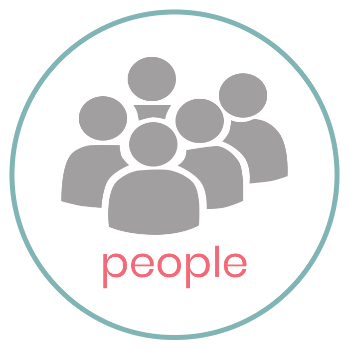 People related principles